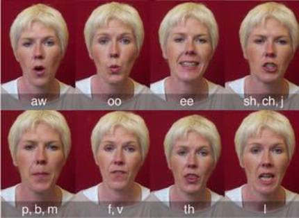 Lipreading: Examples of sounds and what mouths look like when saying them